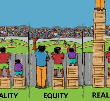 Equity Image
